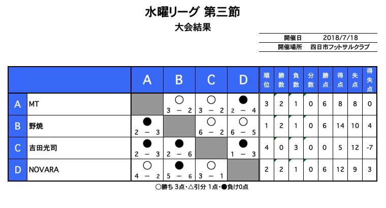 水曜リーグ0718