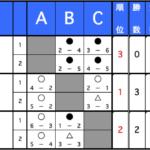 10/21(日)hummel CUP 大会結果